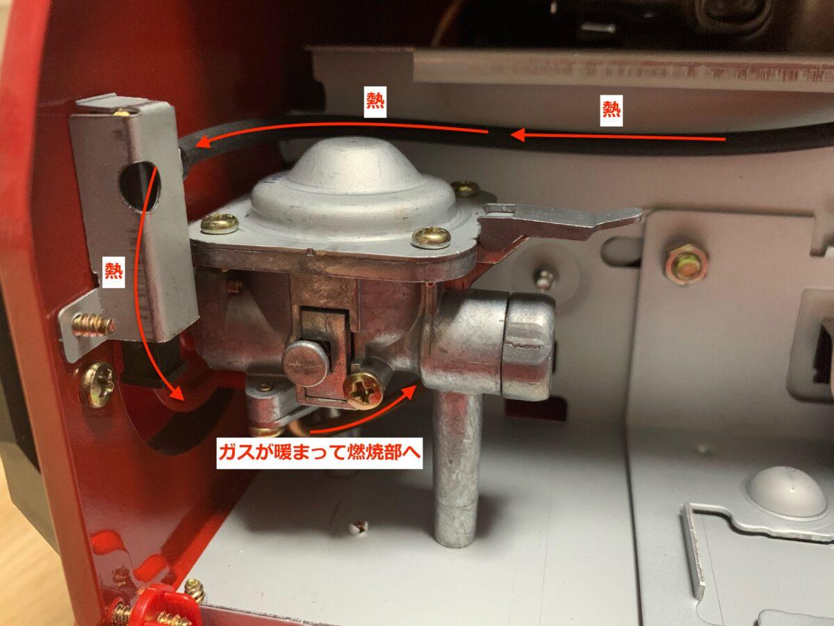 カリフォルニアパティオ「アウトドアカセットガスヒーター」のジェネレーター機能